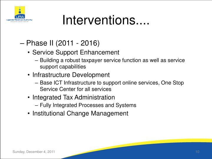 Interventions....