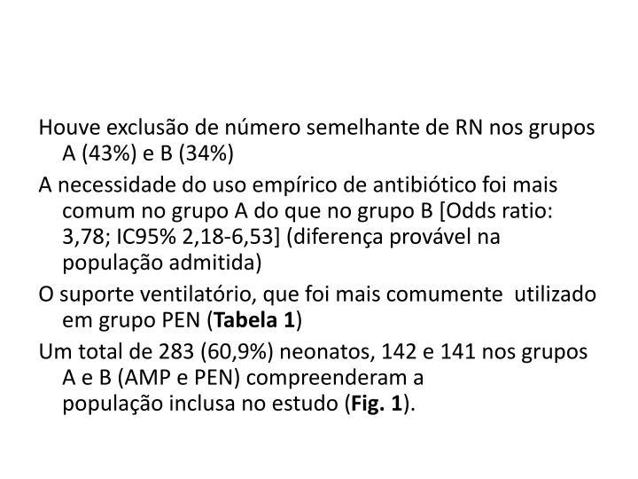 Houve exclusão de número semelhante de RN nos grupos A (43%) e B (34%)