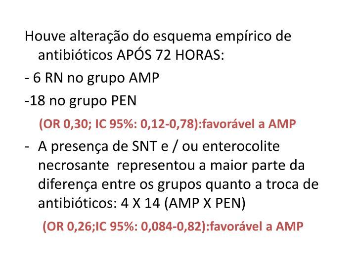 Houve alteração do esquema empírico de antibióticos APÓS 72 HORAS: