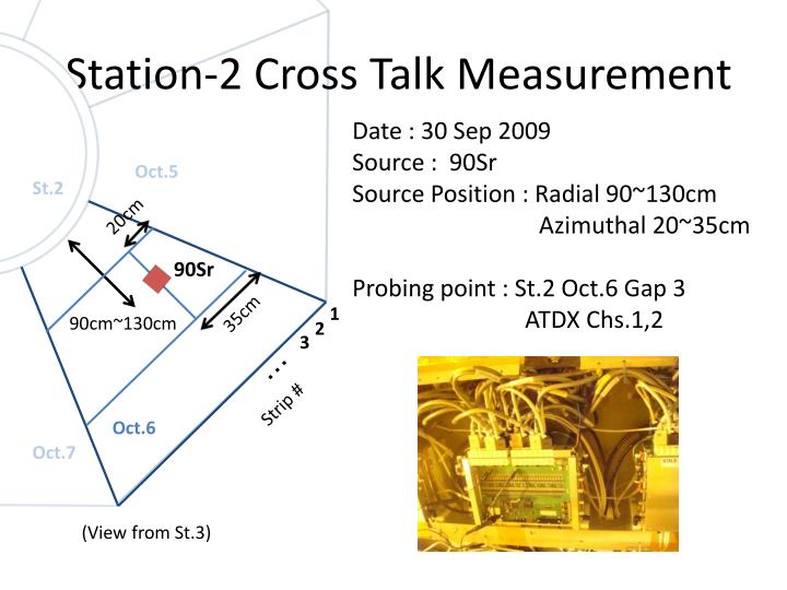 Station 2 cross talk measurement