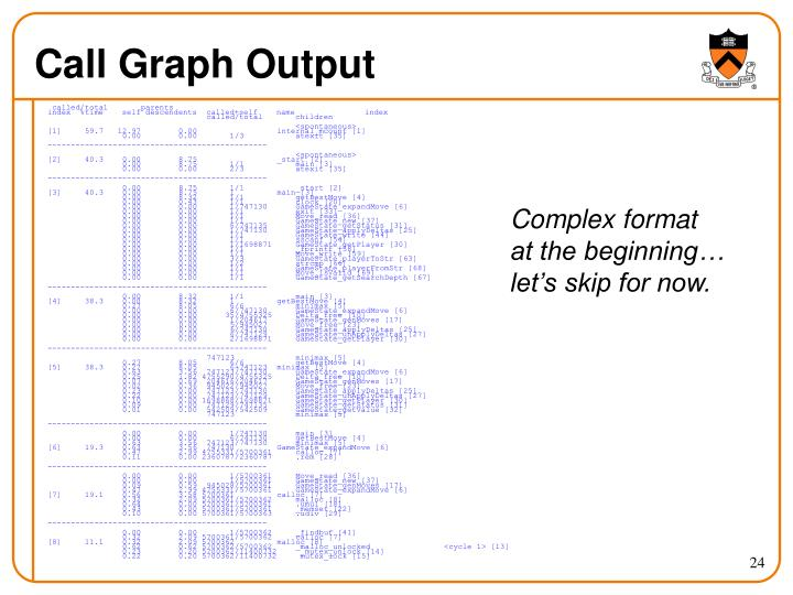 Call Graph Output