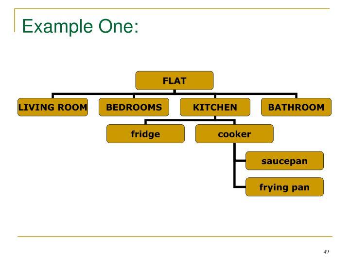 Example One: