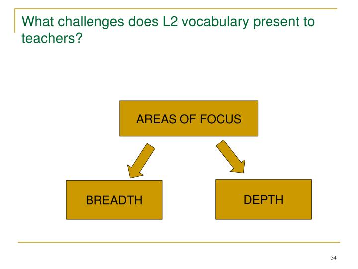 What challenges does L2 vocabulary present to teachers?