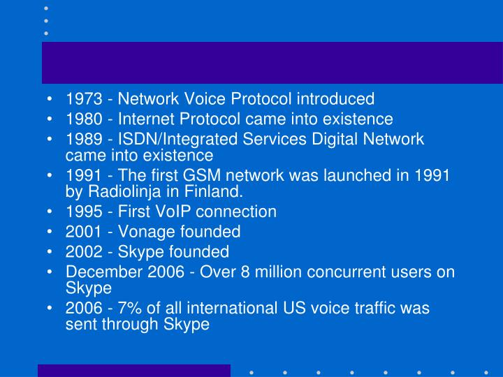 1973 - Network Voice Protocol introduced