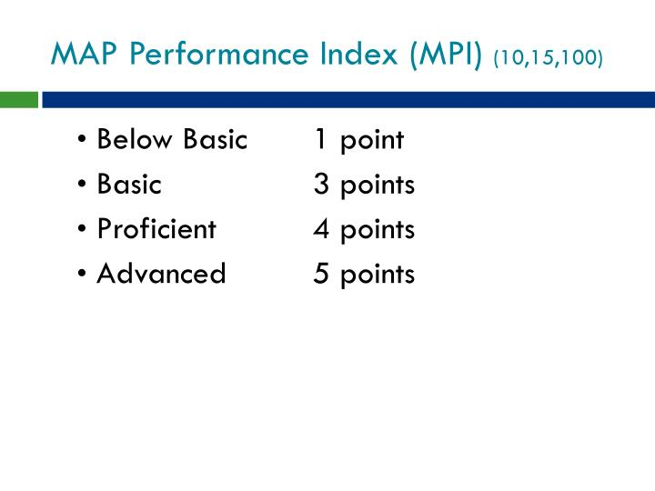 MAP Performance Index (MPI)