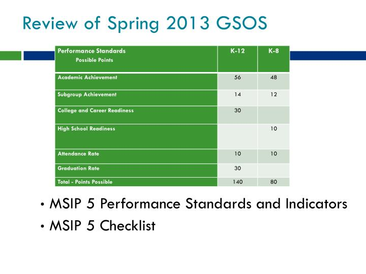 Review of Spring 2013 GSOS