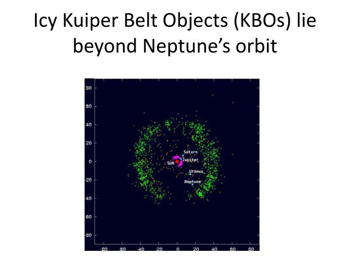 Icy Kuiper Belt Objects (KBOs) lie beyond Neptune's orbit