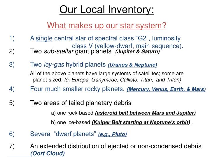Our Local Inventory: