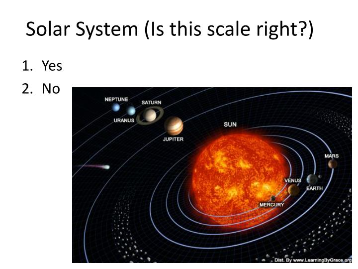Solar System (Is this scale right?)