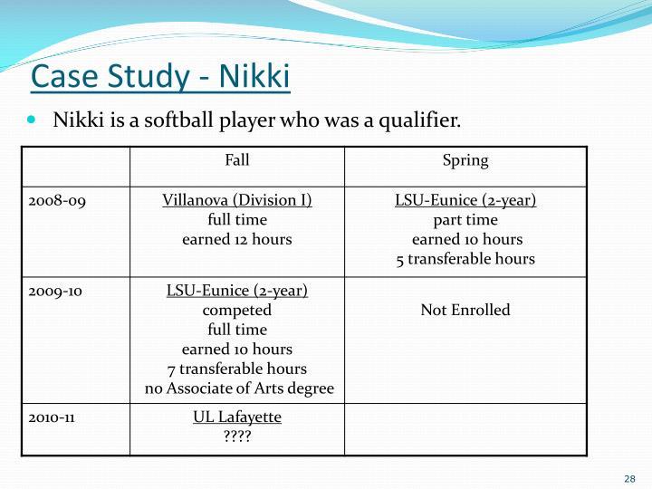 Case Study - Nikki