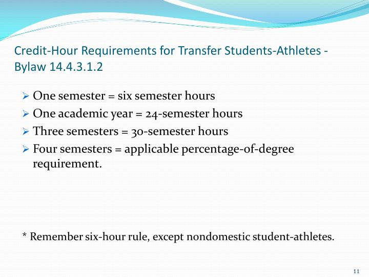 Credit-Hour Requirements for Transfer Students-Athletes - Bylaw 14.4.3.1.2