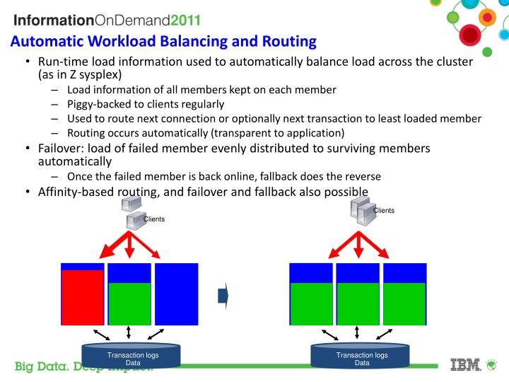 Automatic Workload Balancing and Routing