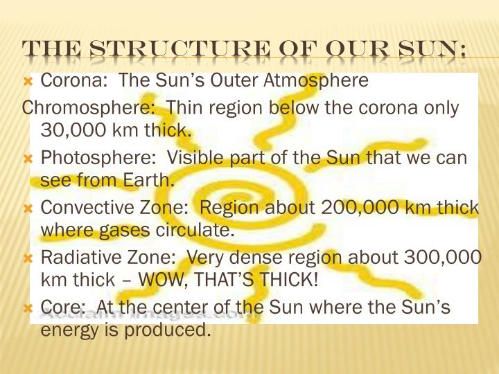 The structure of our sun