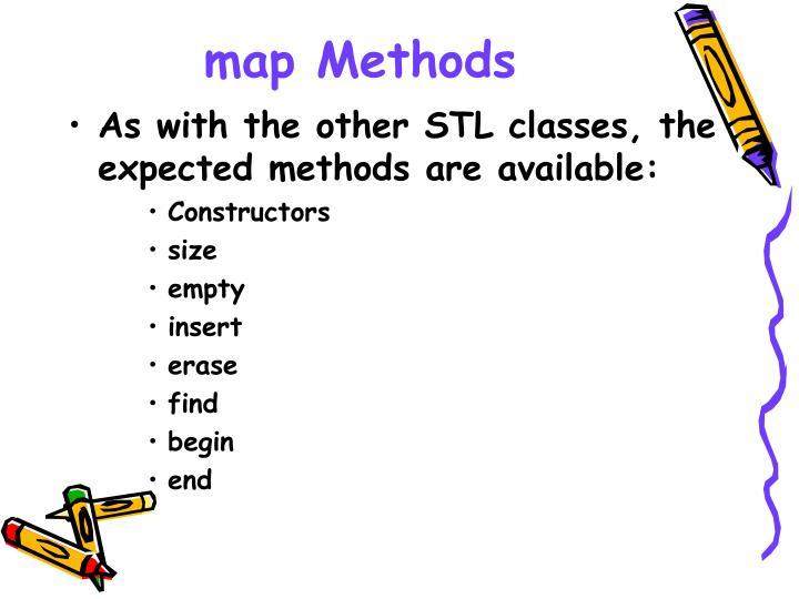 map Methods