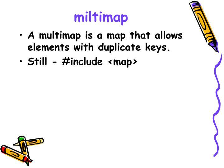 miltimap