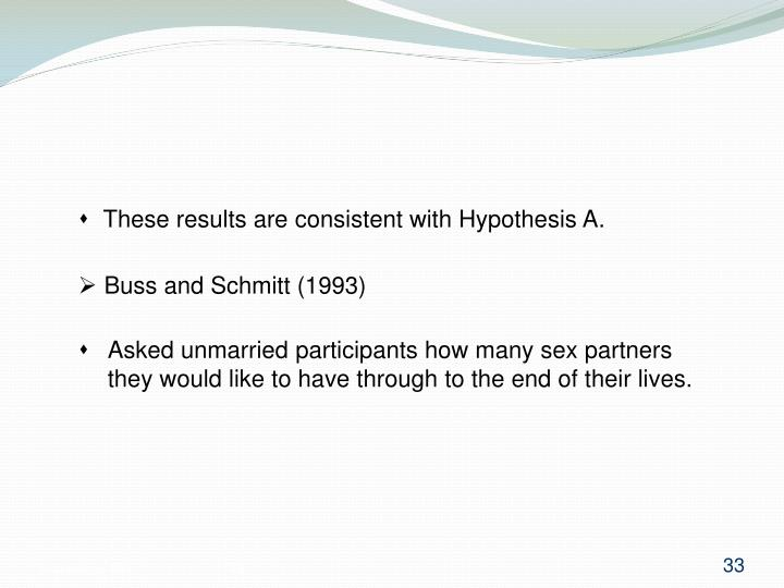 These results are consistent with Hypothesis A.