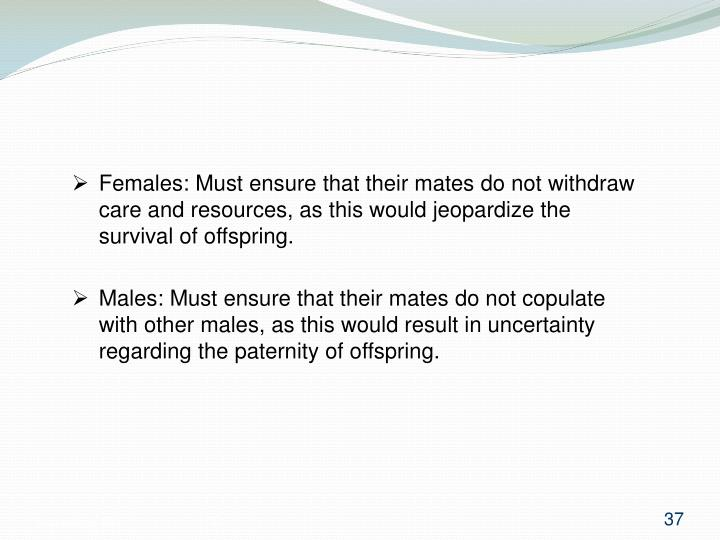 Females: Must ensure that their mates do not withdraw care and resources, as this would jeopardize the survival of offspring.