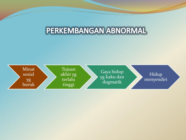 PERKEMBANGAN ABNORMAL