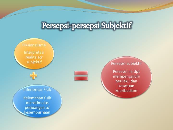 Persepsi-persepsi Subjektif