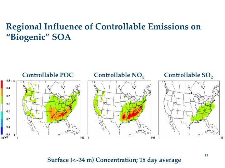 "Regional Influence of Controllable Emissions on ""Biogenic"" SOA"