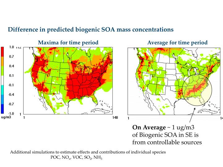 Difference in predicted biogenic SOA mass concentrations