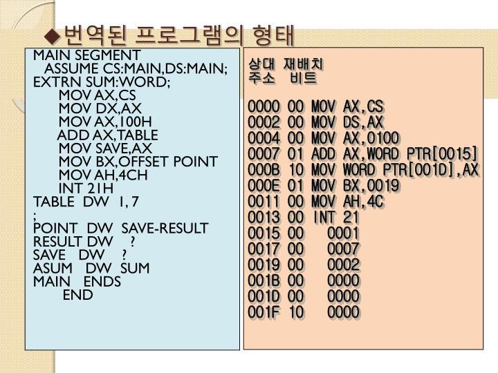 번역된 프로그램의 형태