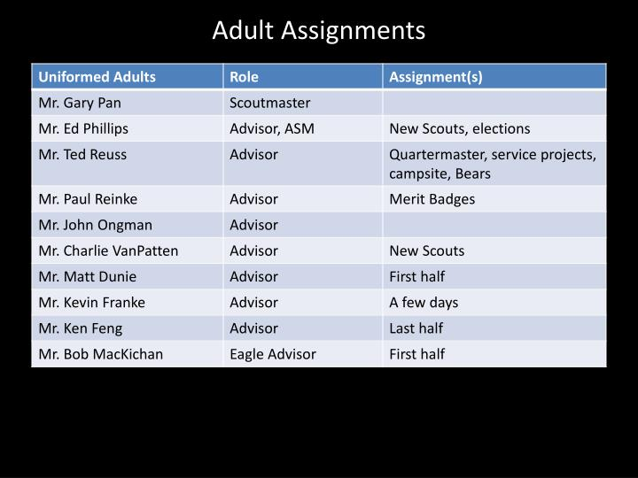 Adult Assignments