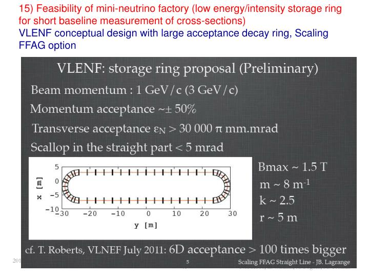 15) Feasibility of mini-neutrino factory (low energy/intensity storage ring for short baseline measurement of cross-sections)