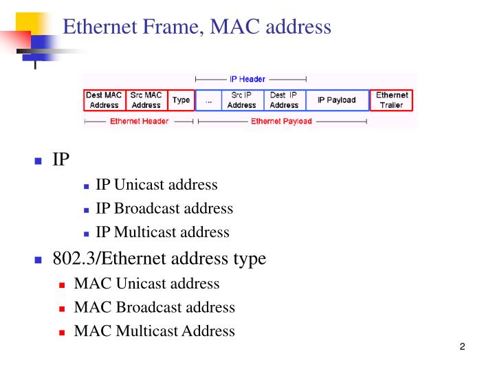 Ethernet Frame, MAC address