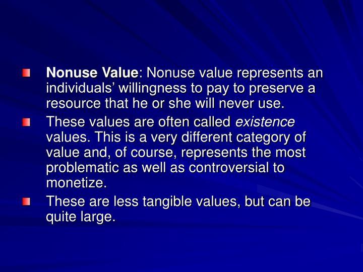 Nonuse Value