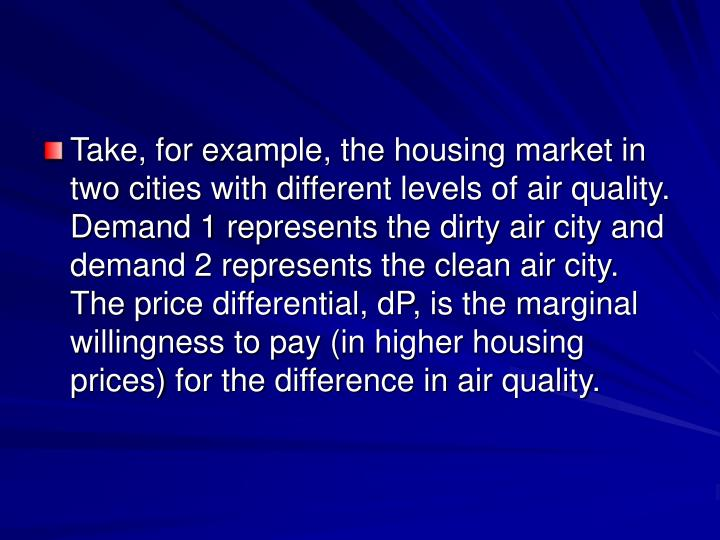 Take, for example, the housing market in two cities with different levels of air quality. Demand 1 represents the dirty air city and demand 2 represents the clean air city. The price differential, dP, is the marginal willingness to pay (in higher housing prices) for the difference in air quality.