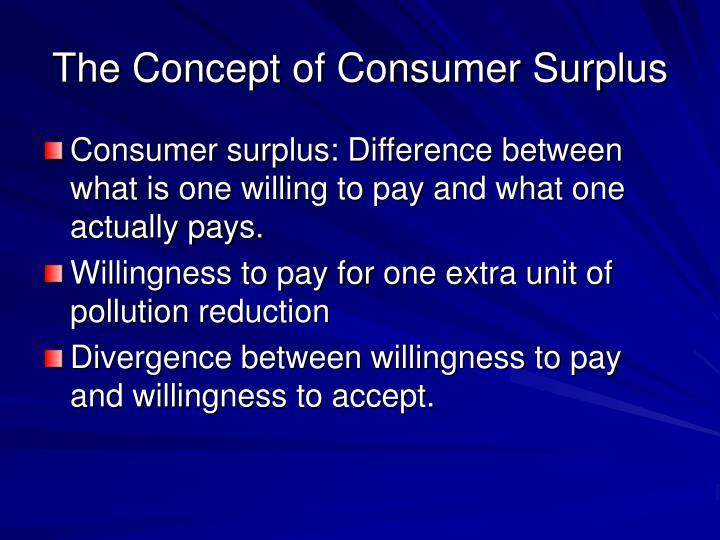 The Concept of Consumer Surplus