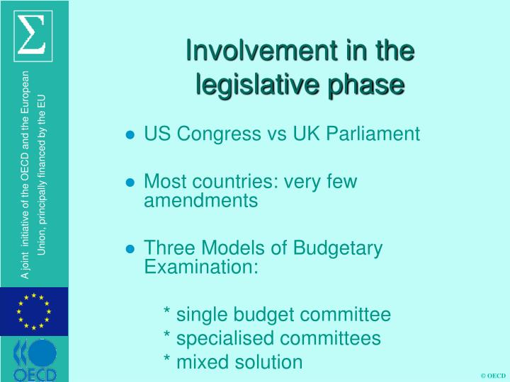 Involvement in the legislative phase