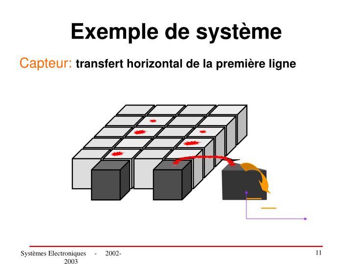 Exemple de système