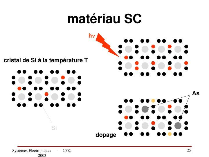matériau SC
