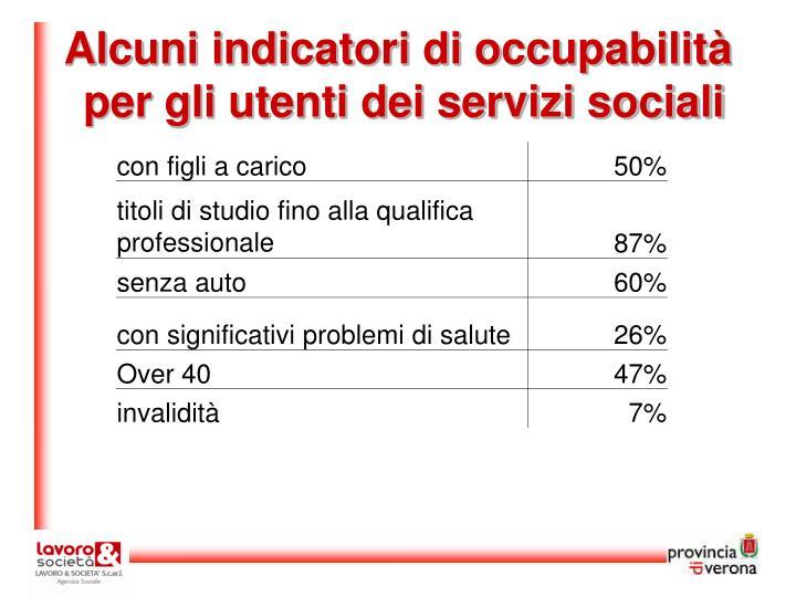 Alcuni indicatori di occupabilità