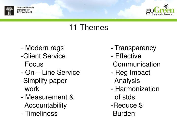 11 Themes
