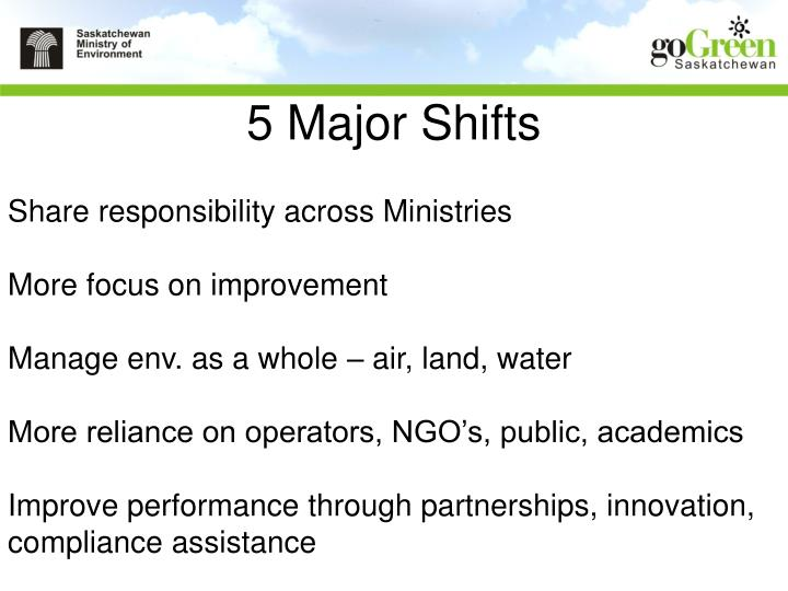 5 Major Shifts