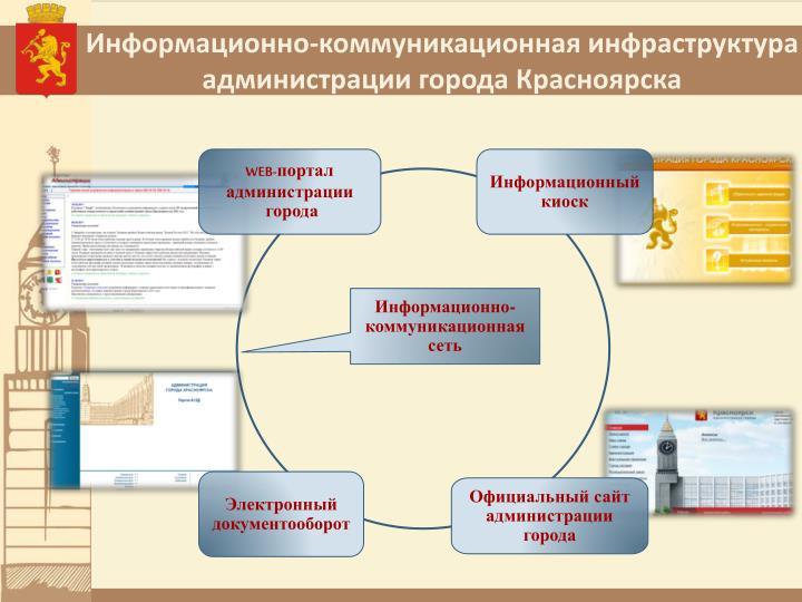 Информационно-коммуникационная инфраструктура администрации города Красноярска