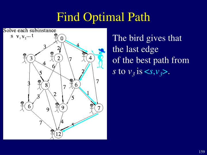 Find Optimal Path