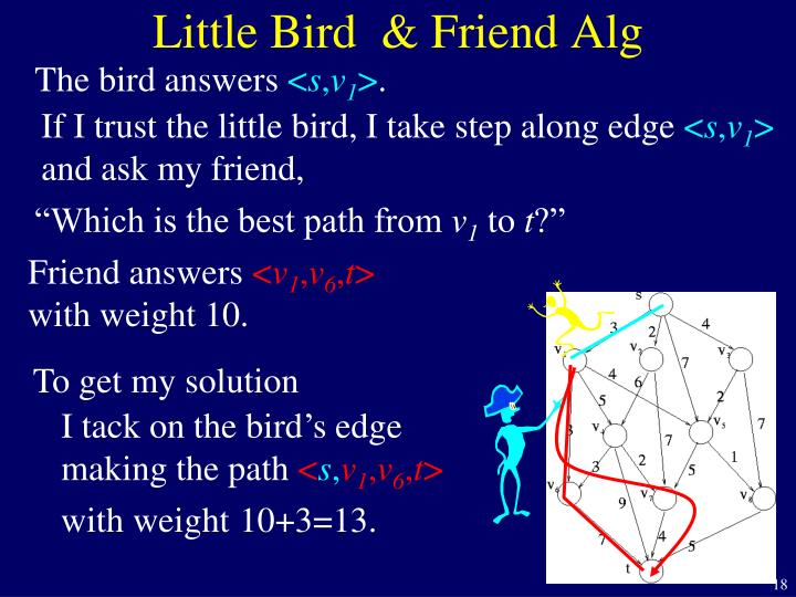 Little Bird  & Friend Alg