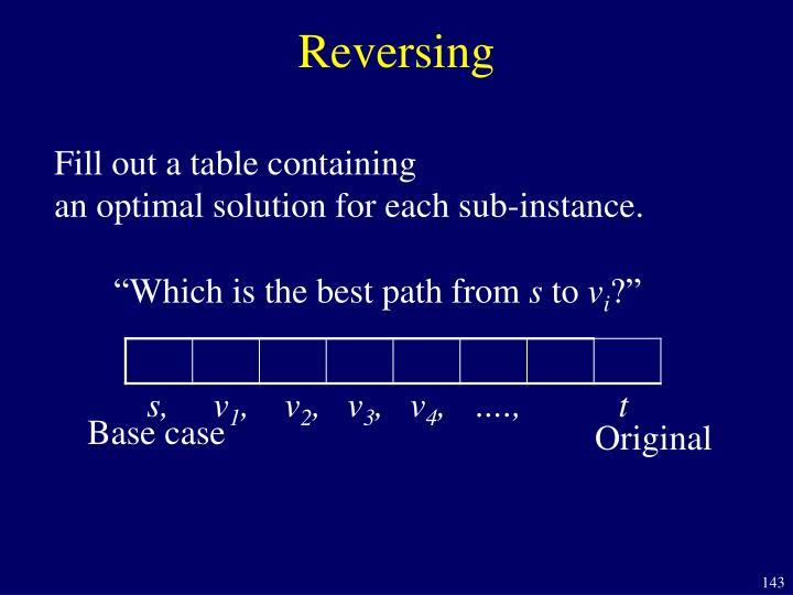 Reversing