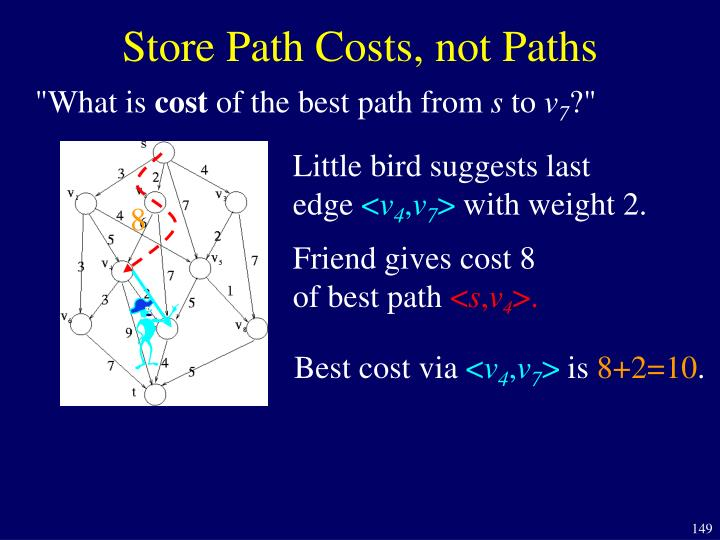 Store Path Costs, not Paths