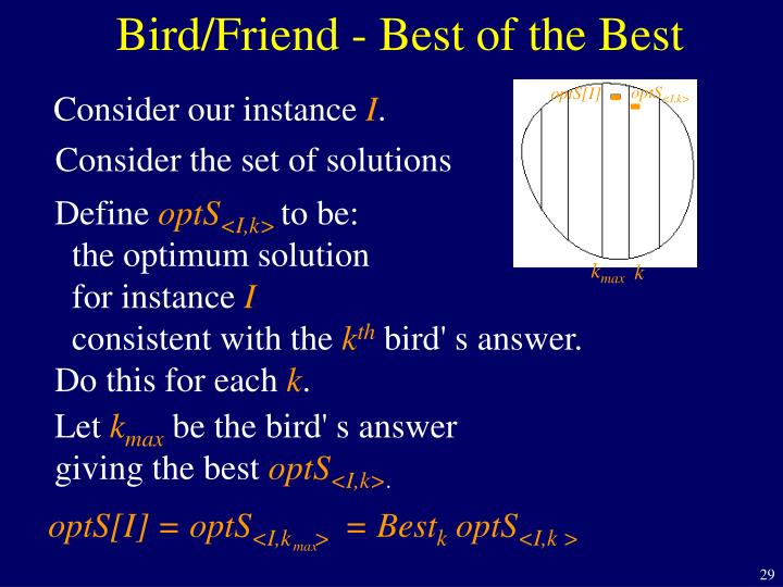 Bird/Friend - Best of the Best