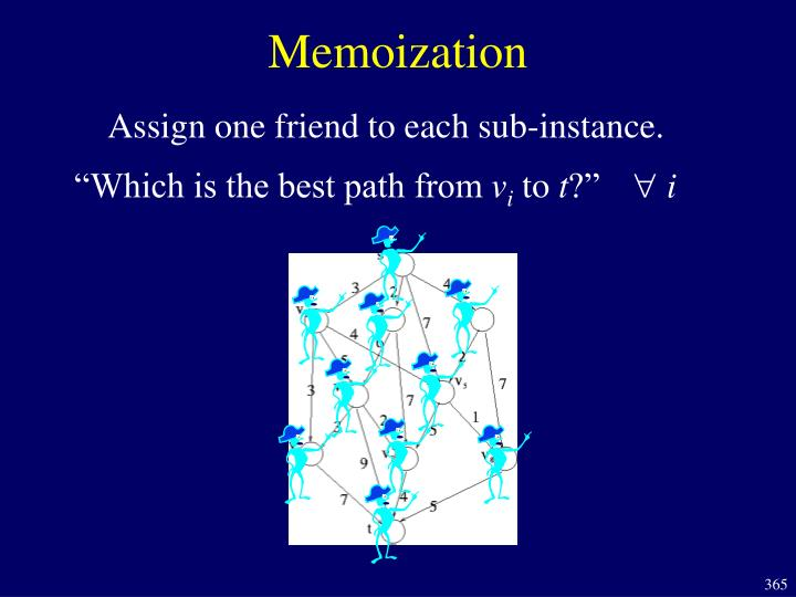 Memoization