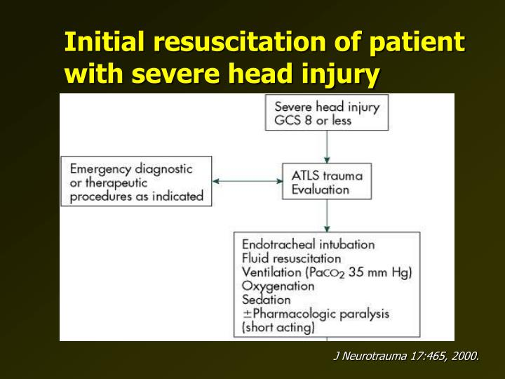 Initial resuscitation of patient with severe head injury