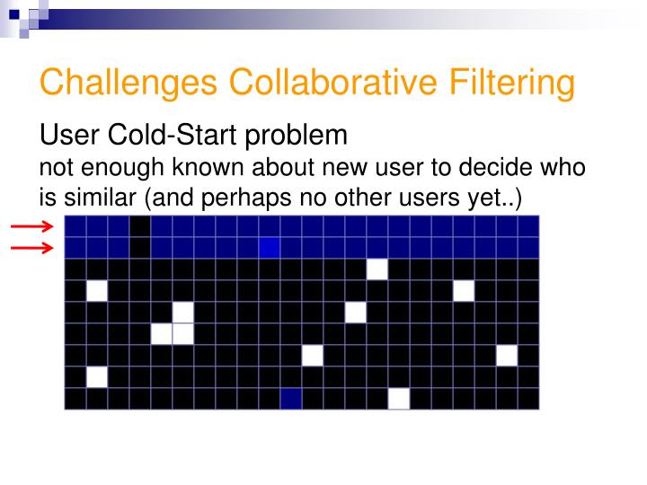 Challenges Collaborative Filtering