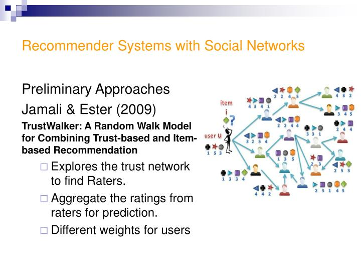 Recommender Systems with Social Networks
