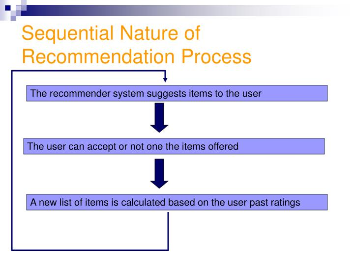 Sequential Nature of Recommendation Process