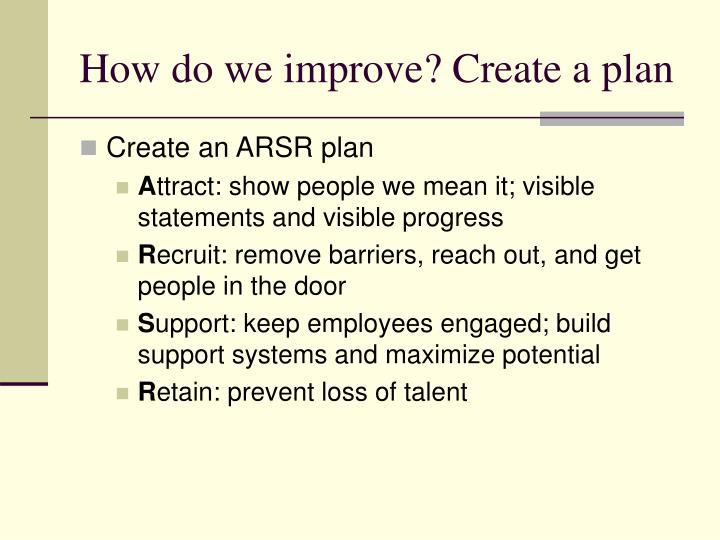 How do we improve? Create a plan